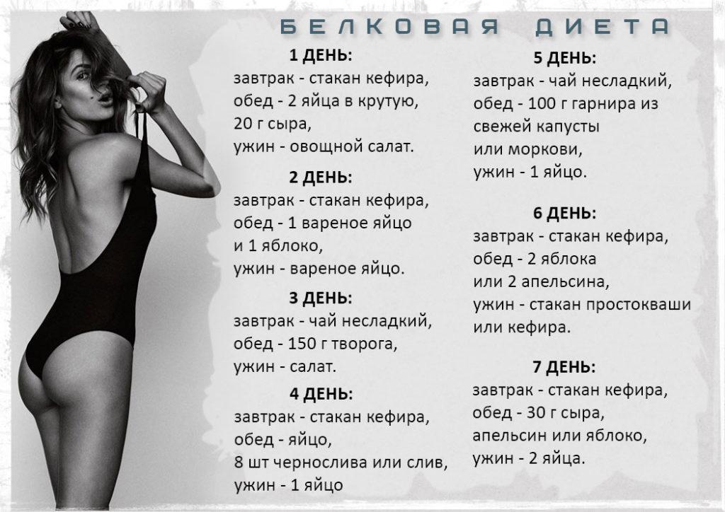 Методика Белкового Похудения. Белковая диета на неделю — минус 6 кг за 7 дней (меню на каждый день)