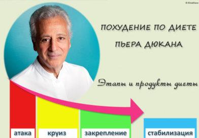Диета Дюкана основные этапы и рецепты